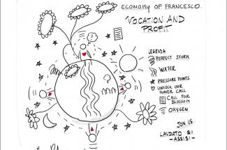 Mind Map: Economy of Francesco